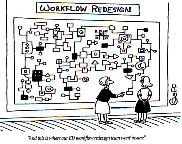 Projets BPM/Workflow : quelques erreurs à éviter