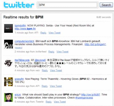 tweets_BPM2