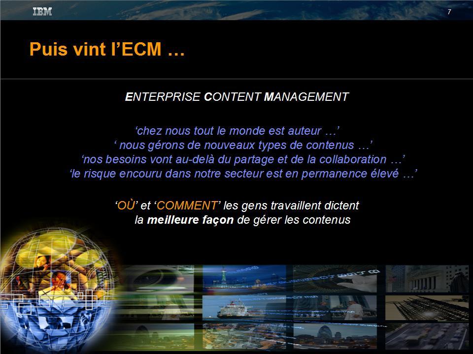 ecm-gestion-contenus