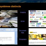 systemes-GED-distincts