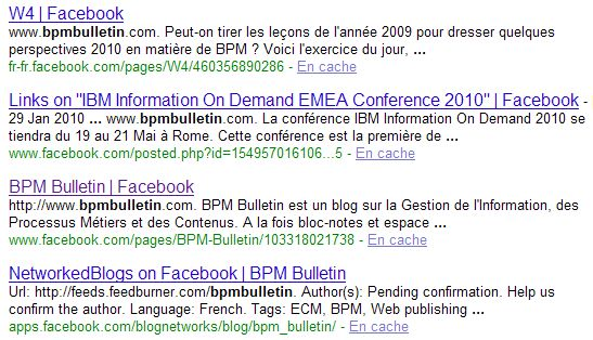 communication et marketing sur facebook