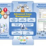 Advanced_Case_Management_IBM_ACM