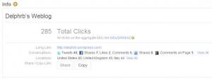 Mesurer le taux de fréquentation d'un site web avec bit.ly