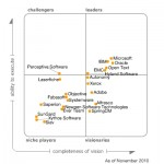 Gartner ECM Magic Quadrant 2010