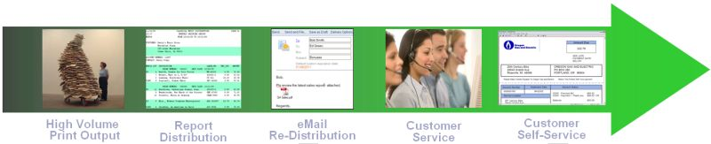 club utilisateurs IBM CMOD France