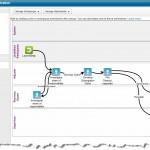 copie d'écran de l'outil de modélisation ACM Case Builder