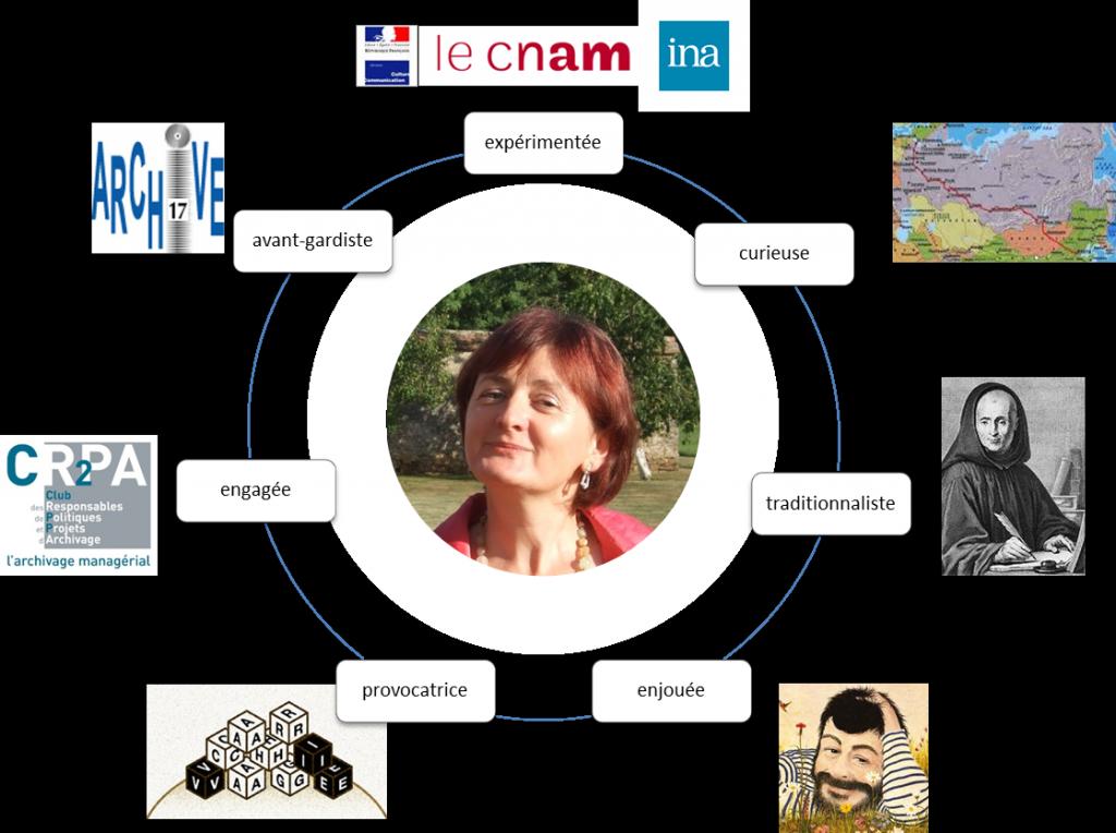 Profil et blog de Marie-Anne Chabin