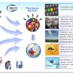 types - sources de données pour Big Data