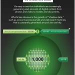 Big Data et les 10 tendances stratégiques pour 2012 par le Gartner