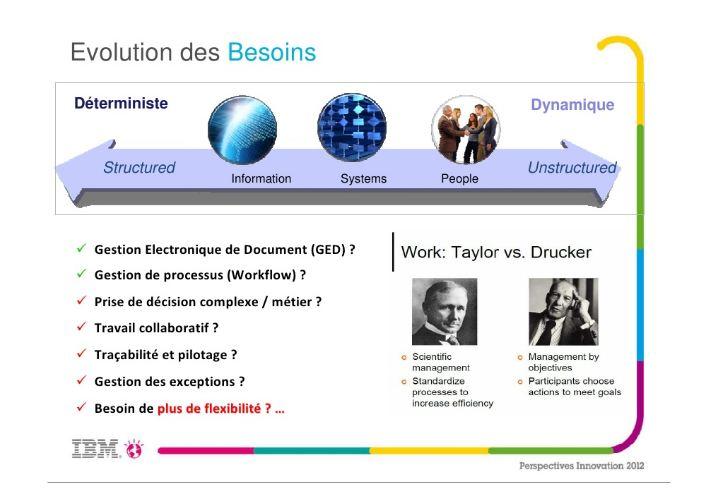 Case Management : présentation et cas d'usages de la gestion dynamique de dossiers