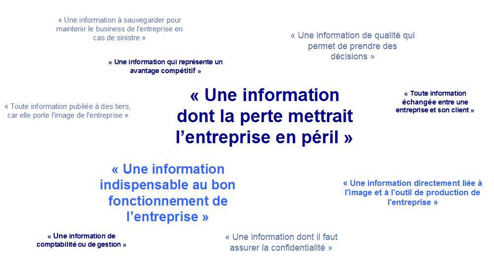 La gouvernance de l'information dans les entreprises du secteur privé - Etude PAC
